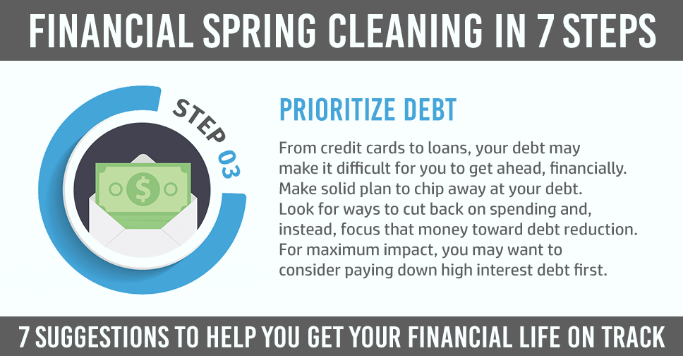 financial clean up step 3 with explanation
